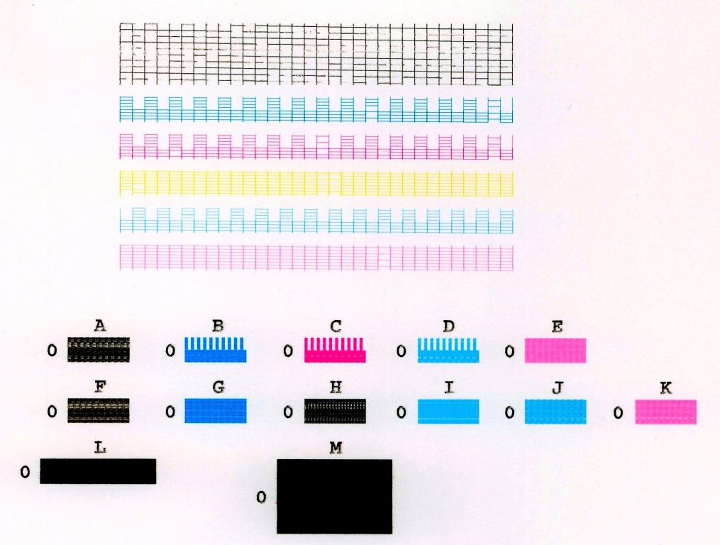 how to confirm printhead failure | printerknowledge - Color Test Page Inkjet Printer