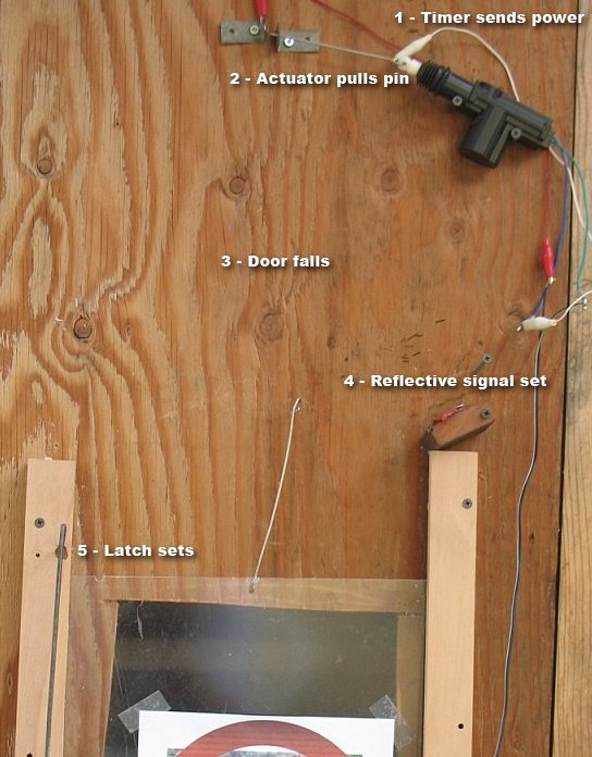automatic chicken coop door & Auto Coop Door Prototype \u2013 Nifty-Stuff.com